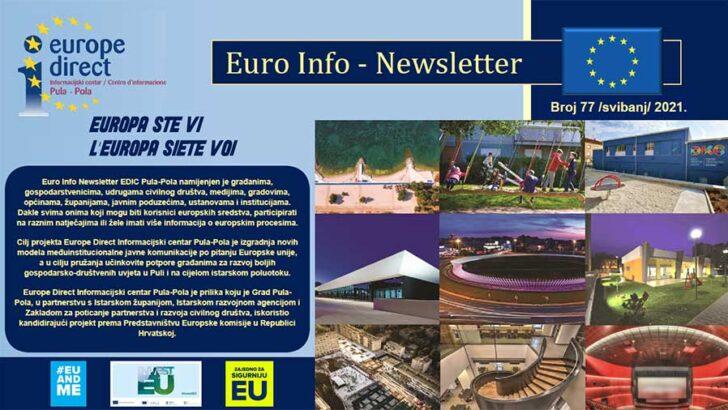 77. EURO INFO NEWSLETTERS EDIC PULA-POLA – 2021. GODINA