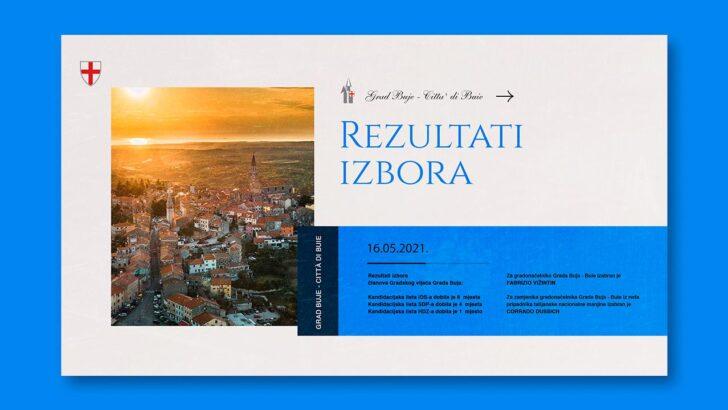 Grad Buje - Buie rezultati izbora 16.05.2021.