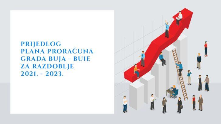 Prijedlog Plana proračuna Grada Buja – Buie 2021. – 2023.